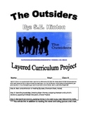 The Outsiders Unit Plan
