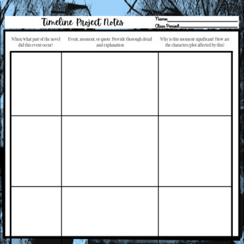 The Outsiders Unit Activity Project: Timeline (for Engagement and Comprehension)
