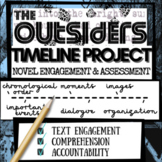 """The Outsiders Novel Study Activity: """"TIMELINE"""" (For Reading Engagement)"""