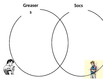 venn diagram of socs and greasers venn diagram comparing artificial and natural selection