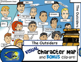 The Outsiders- Visual Character Map (Includes BONUS Clip-Art)