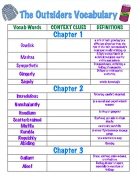 The Outsiders Vocabulary and Context Clues