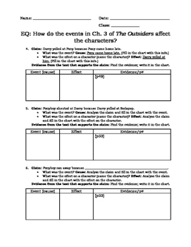 The Outsiders Worksheet (CCSS RL.7.3)