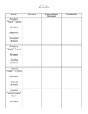 The Outsiders a Character Chart