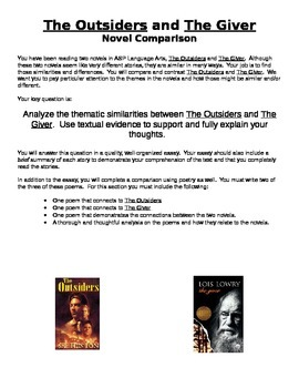 The Outsiders and The Giver Novel Comparison