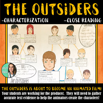 The Outsiders by S.E. Hinton - Character Chart - Graphic Organizer - Close Read