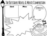 The Outsiders - S.E. Hinton - Creative Doodle Notes - Novel and Movie Comparison