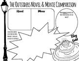 The Outsiders - S.E. Hinton - Creative Doodle Notes - Nove