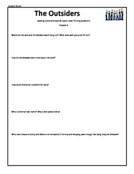 The Outsiders by SE Hinton 62 Common Core Aligned worksheets and Activities