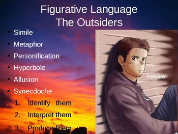 The Outsiders by SE Hinton Figurative Language Power Point and Quiz