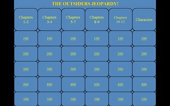 The Outsiders by S.E. Hinton Jeopardy PowerPoint Game