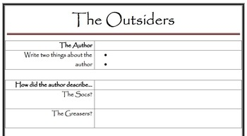 The Outsiders by S.E. Hinton Pre Reading prezi and Worksheet Grades 7-9