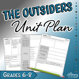OUTSIDERS by S.E. Hinton: Unit Plan, Novel Guide, Lessons,