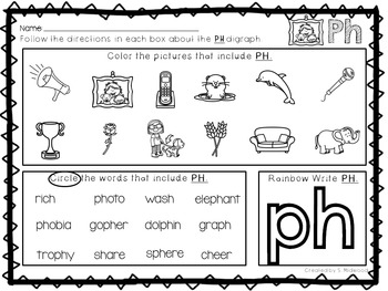 The PH Digraph