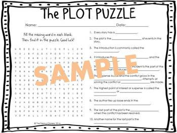 The PLOT Puzzle