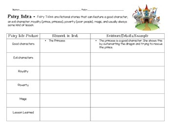 The Paper Bag Princess Fairy Tale Elements chart