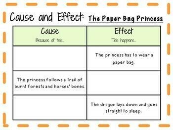 The Paper Bag Princess: by Robert Munsch:  A Complete Literature Study!