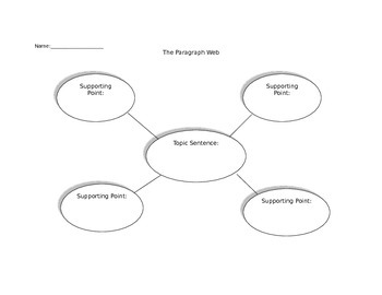 The Paragraph Web
