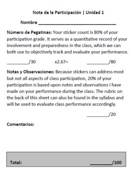 The Participation Card System (It really works!)
