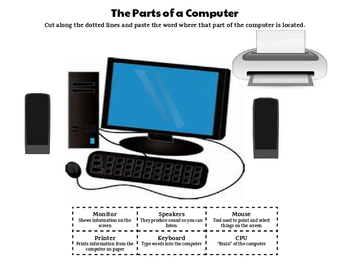 The Parts of a Computer