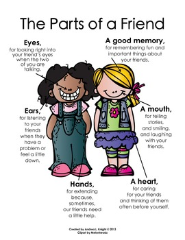The Parts of a Friend  {Melonheadz Clipart Version}