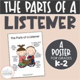 The Parts of a Listener