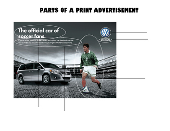 The Parts of a Print Ad