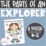 The Parts of an Explorer {4 Poster Set}