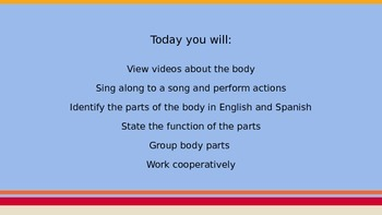 The Parts of the Body PowerPoint