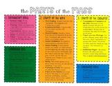 The Parts of the Mass (Catholic)
