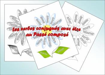 The Passé Composé with Être (a poster)