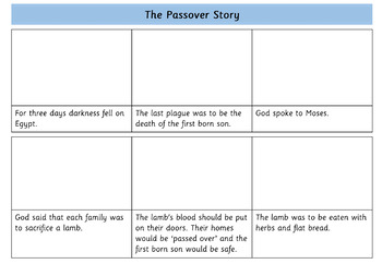 The Passover Story - Information and Differentiated Worksheets