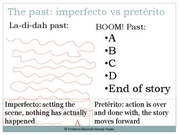 The Past: Imperfecto versus Pretérito