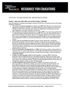 The Path To Nazi Genocide: Important Events