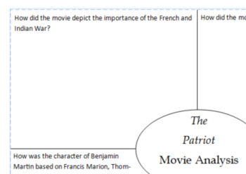 The Patriot American Revolution Movie Analysis for SC History