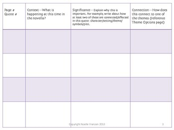 The Pearl CH. 5--Quote, Context, and Significance Group Activity {CCSS Aligned!}