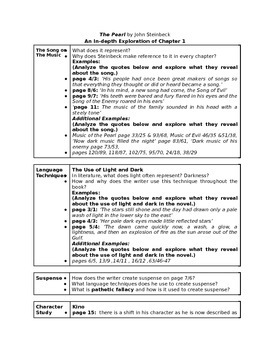 The Pearl - Chapter Analysis - Homework Sheets