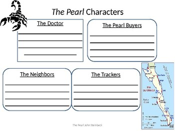The Pearl Character Chart