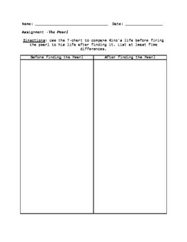 The Pearl Lesson Plan pgs. 13-16