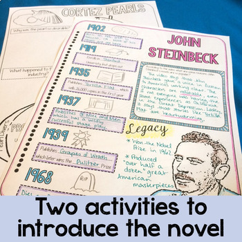 The Pearl by John Steinbeck Background Activities