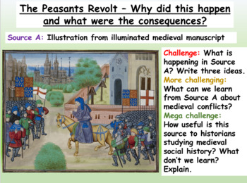 The Peasant's Revolt - Medieval England