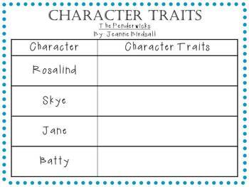The Penderwicks by Jeanne Birdsall: Character, Plot, Setting