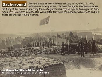 The American Civil War - The Peninsula Campaign - Part 1