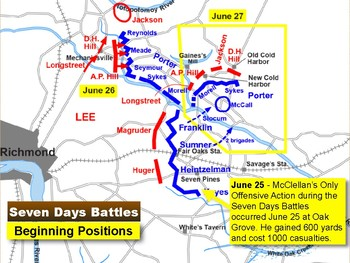 The American Civil War - The Peninsula Campaign - Part 4