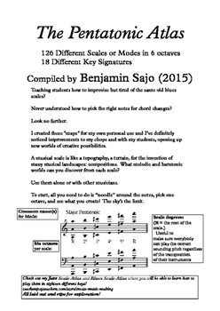 The Pentatonic Scale Atlas (126 different modes in six octaves, 18 keys)
