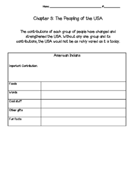 The People of the United States- Contribution Organizer