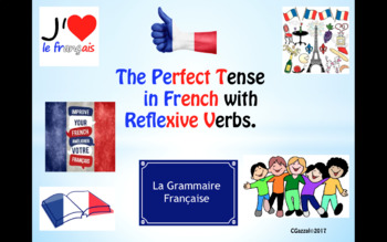 The Perfect Tense with Reflexive Verbs in French - A Complete Guide.