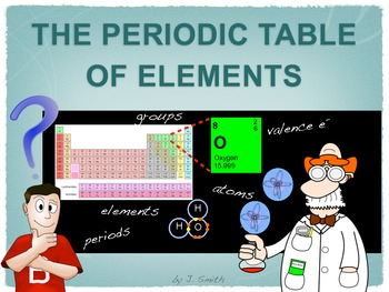 The Periodic Table of Elements - PDF Format