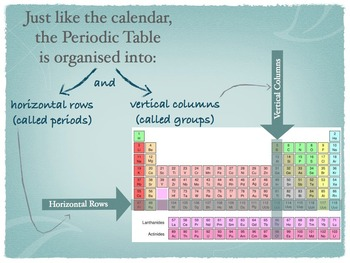 The periodic table of elements powerpoint format by jj smith tpt the periodic table of elements powerpoint format urtaz Images
