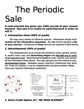 The Periodic Sale (The Periodic Table Project)